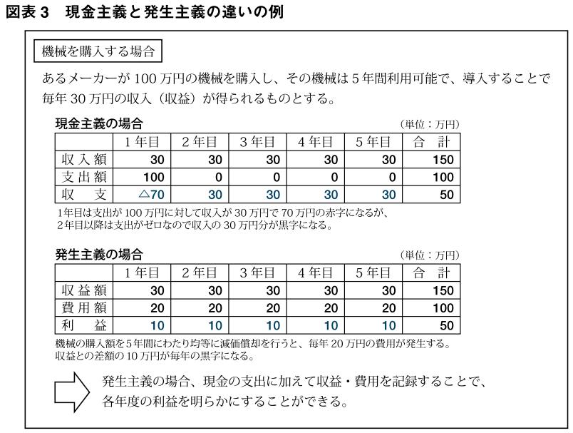 f:id:katorimasahiro:20180306014124p:plain