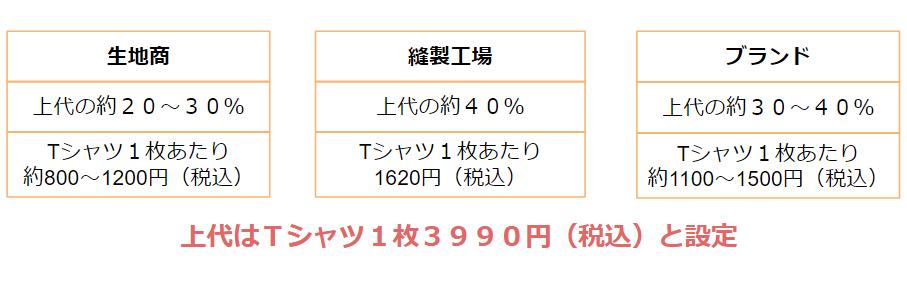 f:id:katorimasahiro:20180323075021p:plain