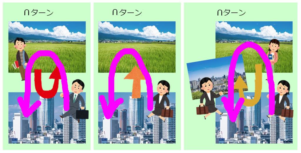 f:id:katorimasahiro:20180705082627j:plain