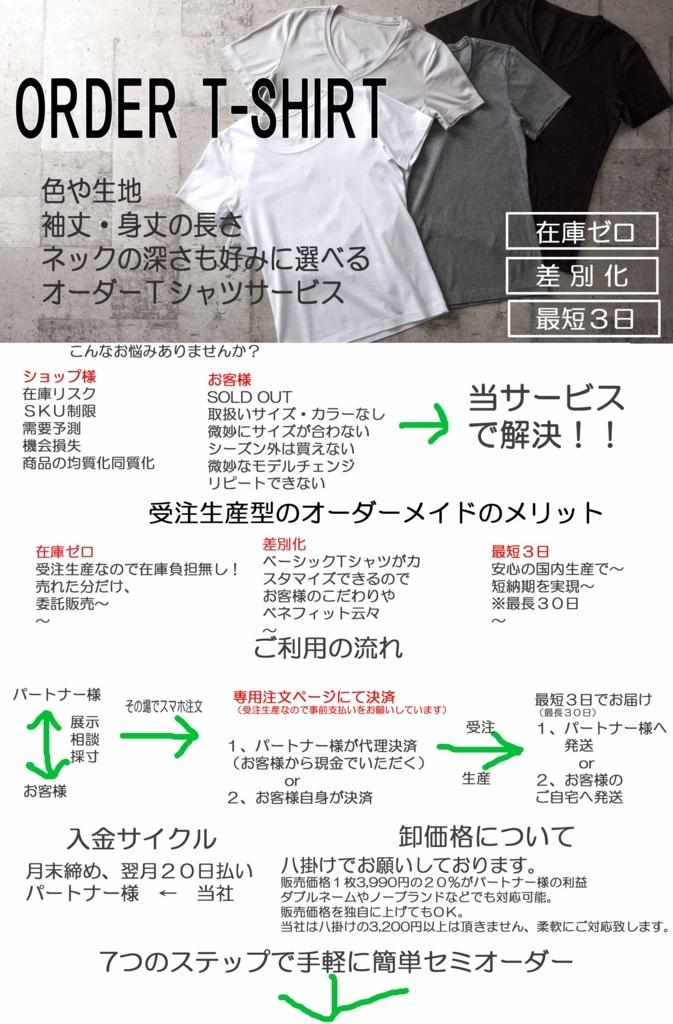 f:id:katorimasahiro:20180719083950j:plain