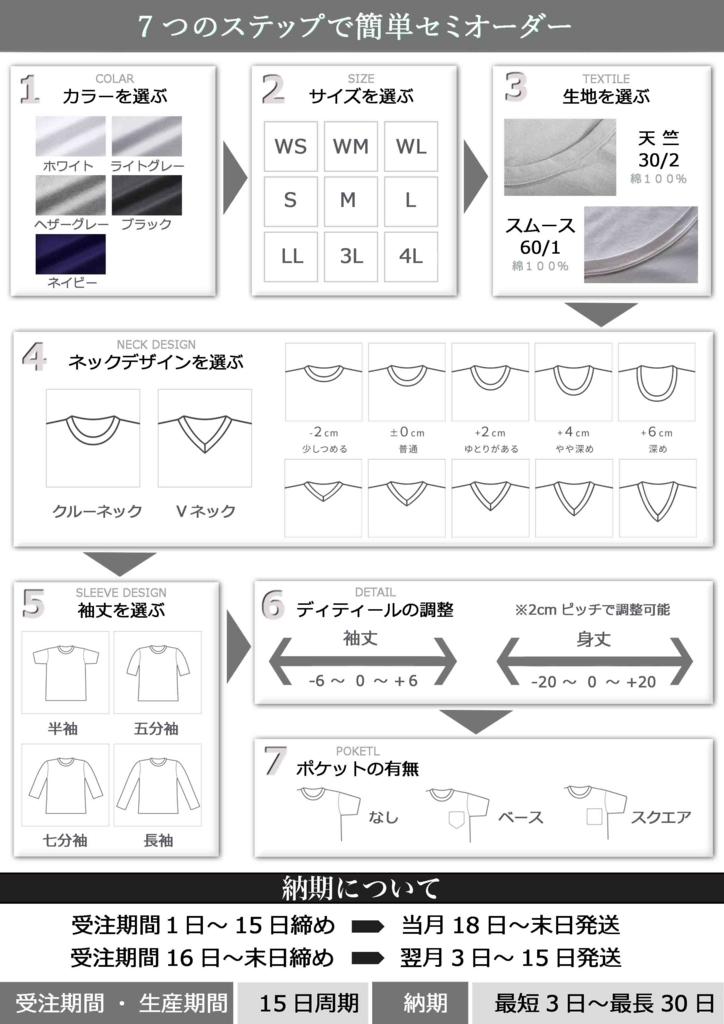 f:id:katorimasahiro:20180730085459j:plain