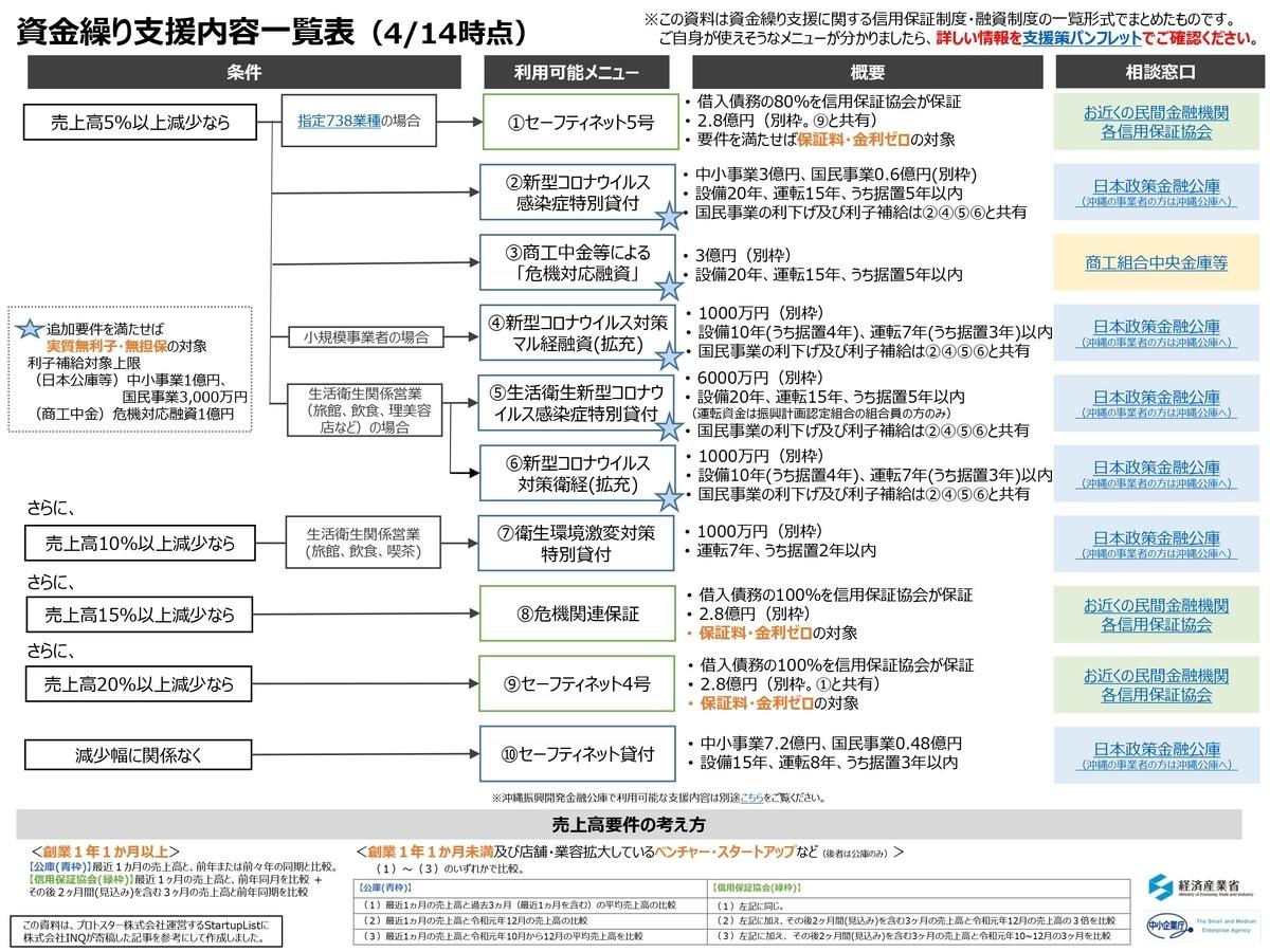 f:id:katorimasahiro:20200415171457j:plain