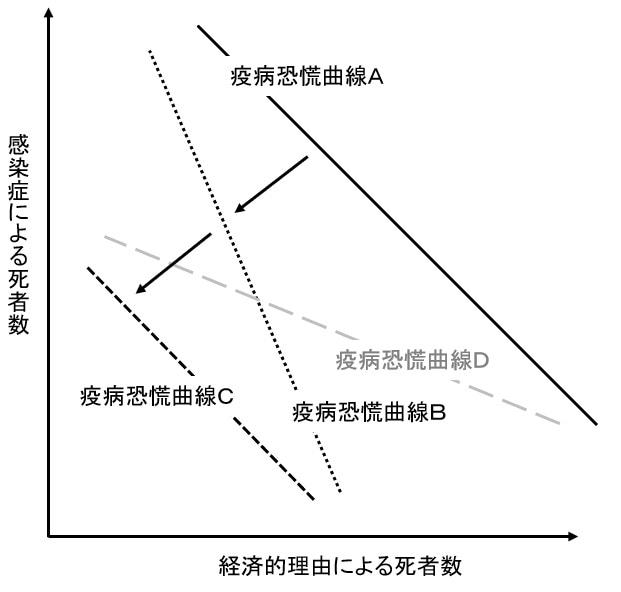 f:id:katorimasahiro:20200417080138j:plain