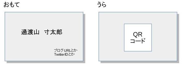 f:id:katosunmemo:20180218235623j:plain
