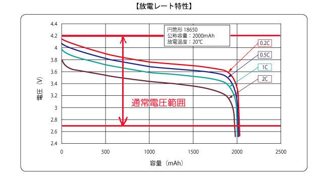 f:id:katsu-blog:20170211160753j:plain