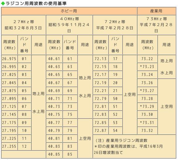 f:id:katsu-blog:20170225171313j:plain