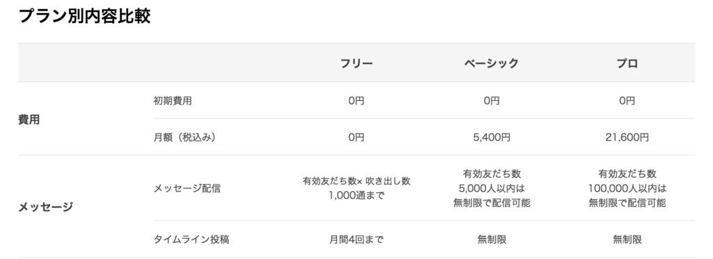 f:id:katsu-shin:20160808164249p:plain