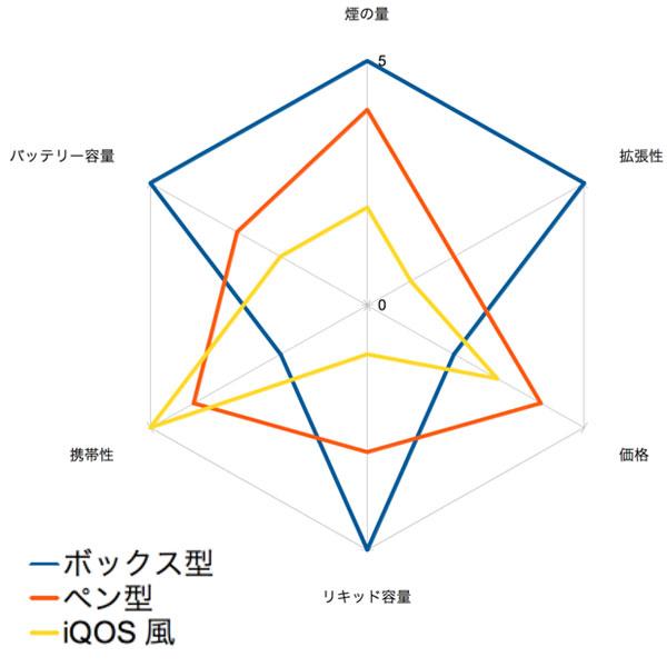 f:id:katsu-shin:20170412165828j:plain