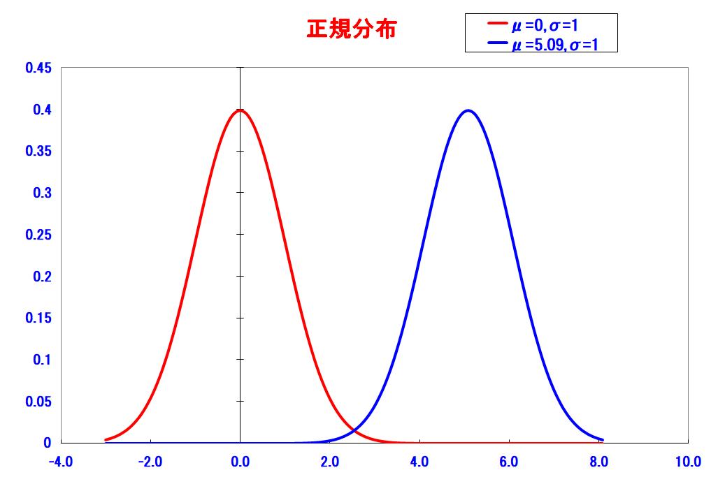 f:id:katsu3752:20210801230310p:plain