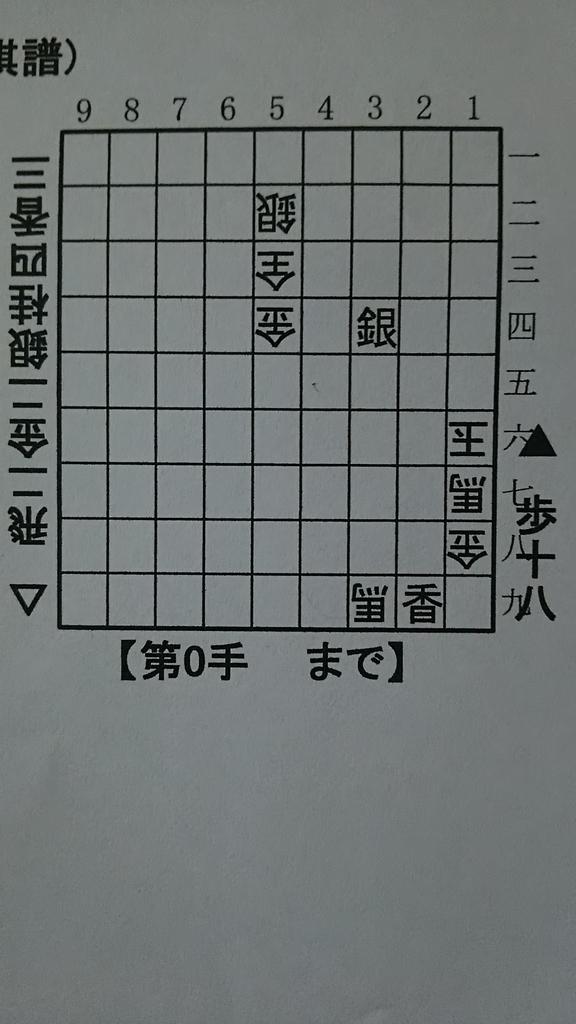 f:id:katsuaki3r0429:20180928163430j:plain