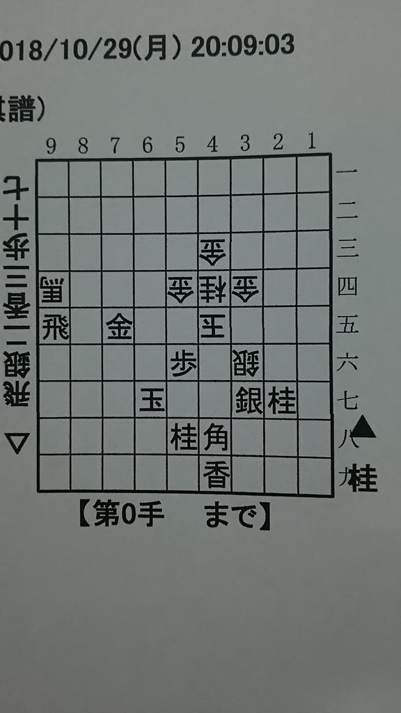 f:id:katsuaki3r0429:20181029202206j:plain