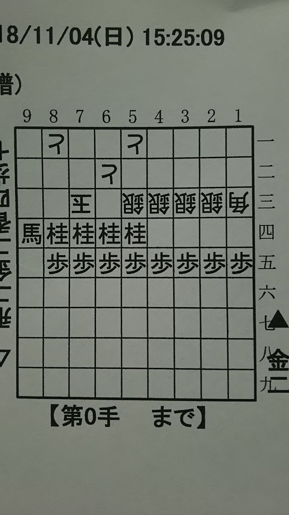 f:id:katsuaki3r0429:20181104154629j:plain