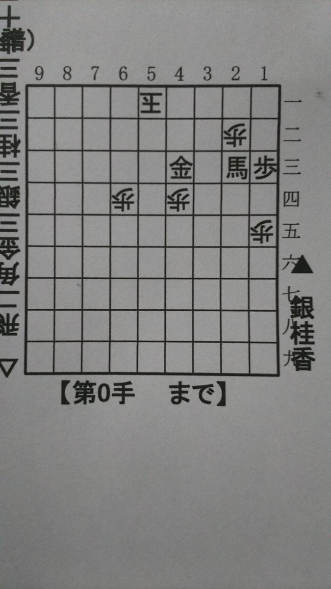 f:id:katsuaki3r0429:20190812114437j:plain