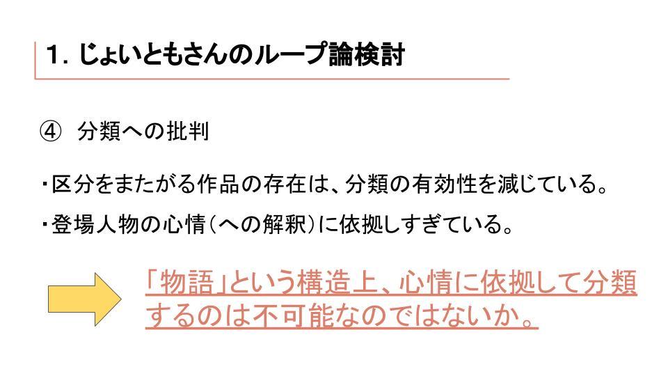 f:id:katsugen0331:20190407101434j:plain