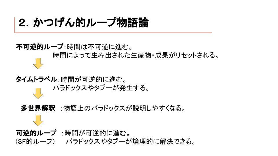 f:id:katsugen0331:20190407102429j:plain