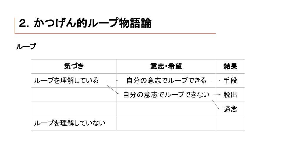 f:id:katsugen0331:20190407132548j:plain