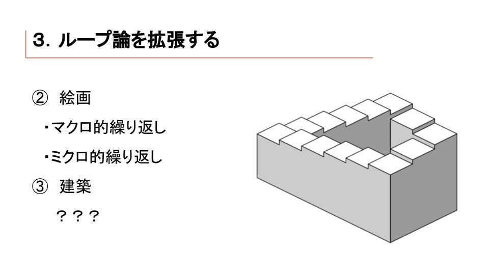 f:id:katsugen0331:20190407134303j:plain