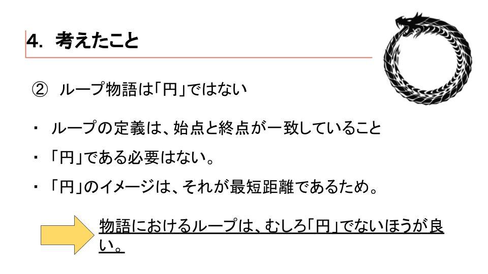 f:id:katsugen0331:20190407135831j:plain