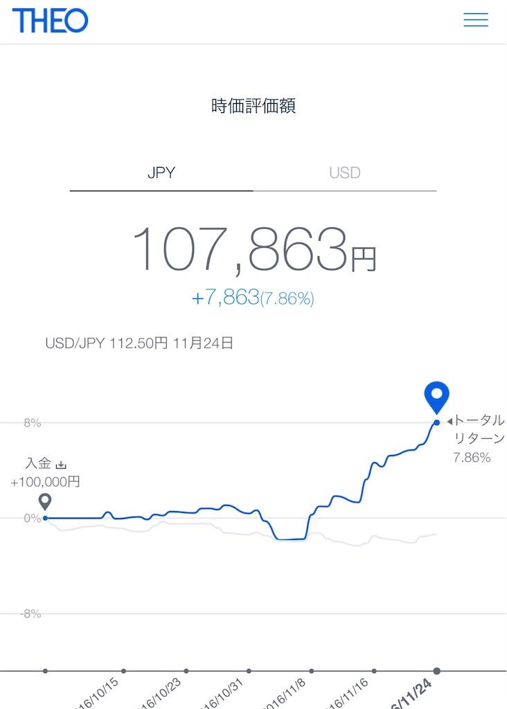 f:id:katsuki-kenta:20161127120734j:image