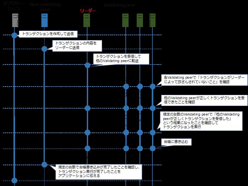 f:id:katsuki-kenta:20161217144454p:plain