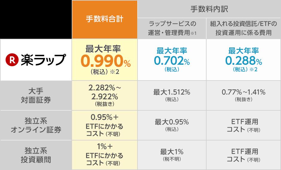 f:id:katsuki-kenta:20170205084655p:plain