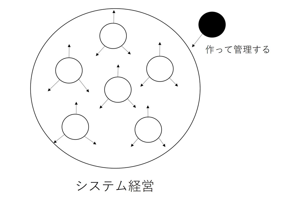 f:id:katsuki0704:20190715171515p:plain