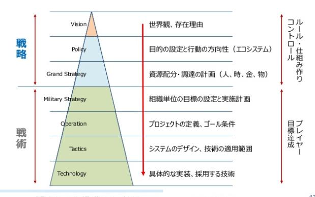 f:id:katsuki1207:20180730000921p:plain