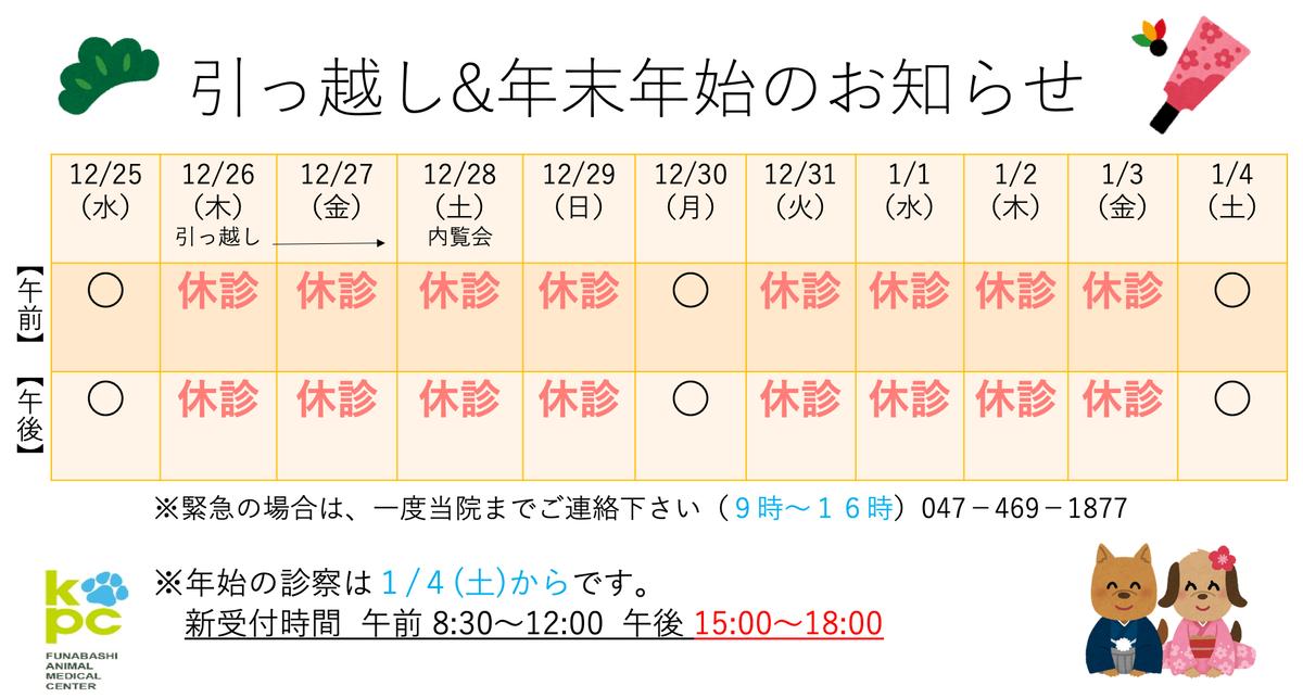 f:id:katsuma-pc:20191217105953p:plain