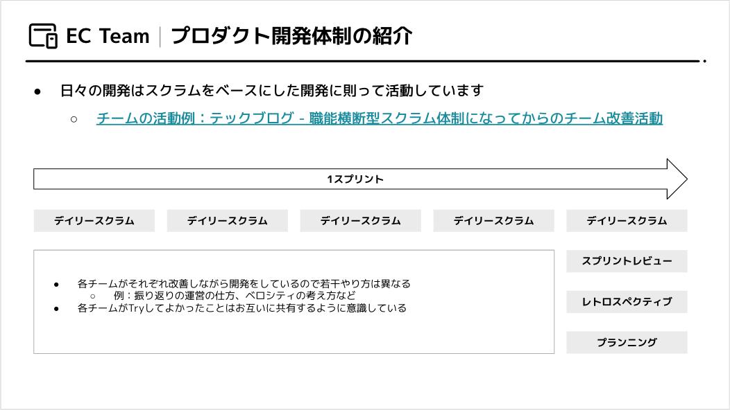 f:id:katsumata_ryo:20201214173210p:plain