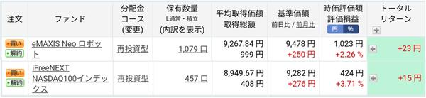 管理人の2018年11月末時点ファンド運用状況管理画面