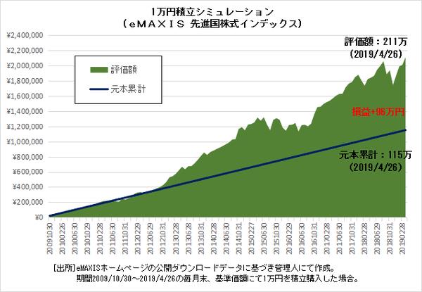 f:id:katsuo-toshi:20190512200317p:plain