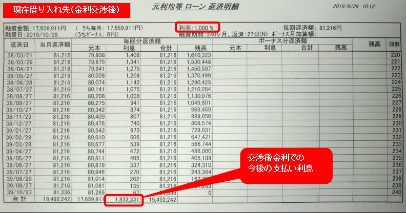 f:id:katsuo-toshi:20190928115826p:plain