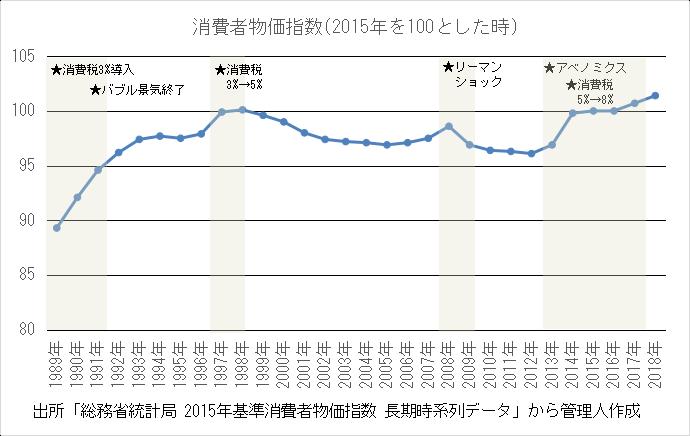 f:id:katsuo-toshi:20191004133458p:plain