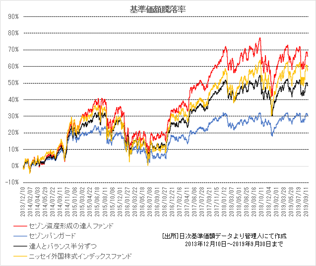 f:id:katsuo-toshi:20191006090242p:plain