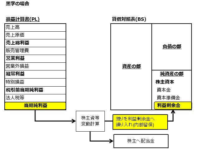 f:id:katsuo-toshi:20191020094117p:plain