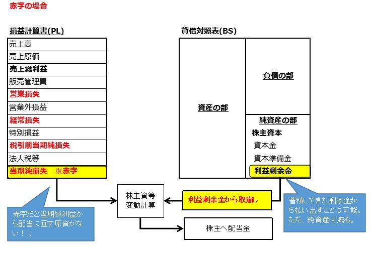 f:id:katsuo-toshi:20191020094122p:plain