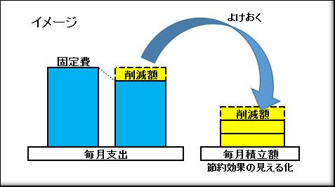 f:id:katsuo-toshi:20191022113820p:plain
