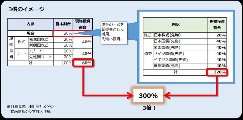 f:id:katsuo-toshi:20191105192202p:plain