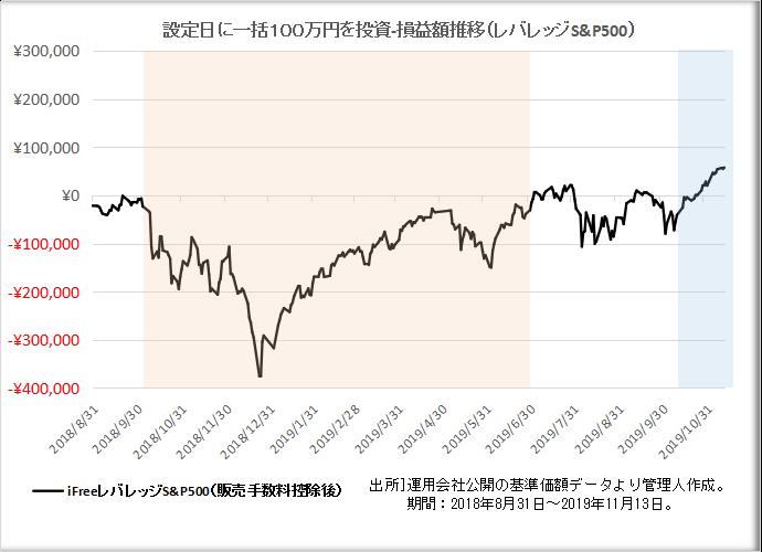 f:id:katsuo-toshi:20191115210327p:plain