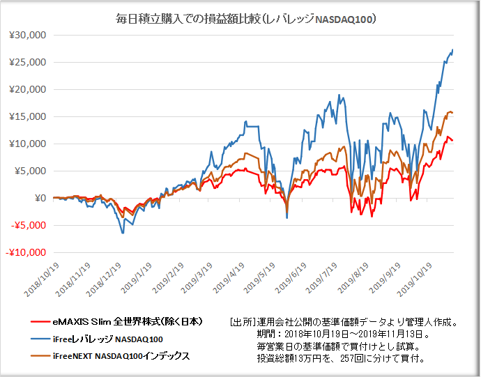 f:id:katsuo-toshi:20191116072517p:plain