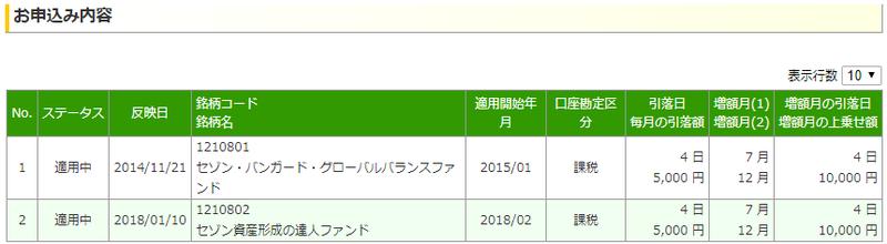 f:id:katsuo-toshi:20191130095451p:plain