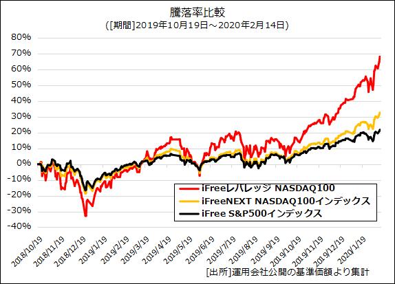 f:id:katsuo-toshi:20200216202938p:plain