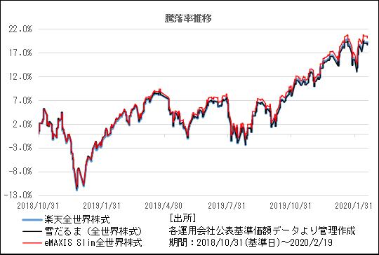 f:id:katsuo-toshi:20200220175325p:plain