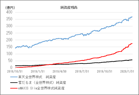 f:id:katsuo-toshi:20200220175329p:plain