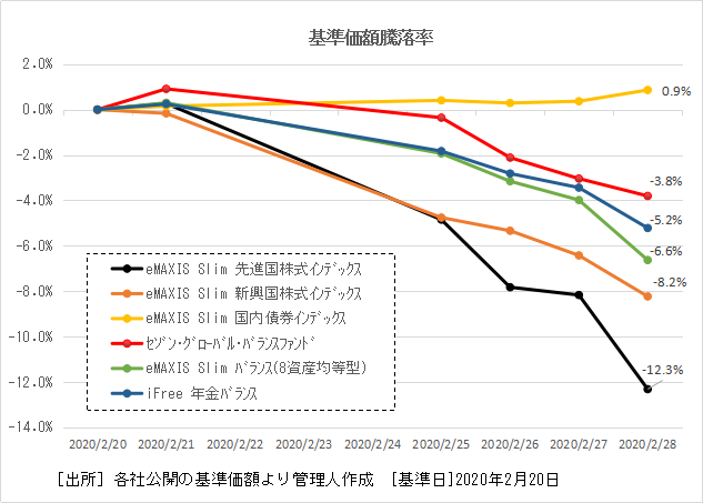 f:id:katsuo-toshi:20200301202805p:plain