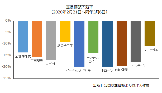 f:id:katsuo-toshi:20200309124035p:plain