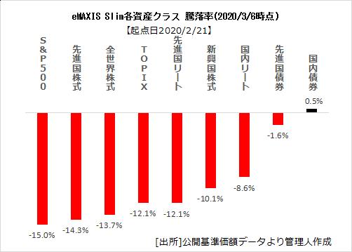 f:id:katsuo-toshi:20200309172655p:plain