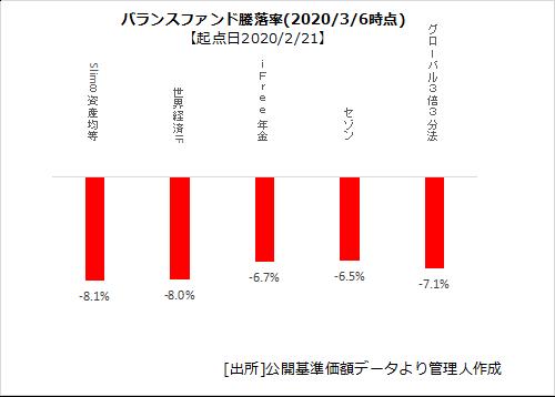 f:id:katsuo-toshi:20200309172659p:plain