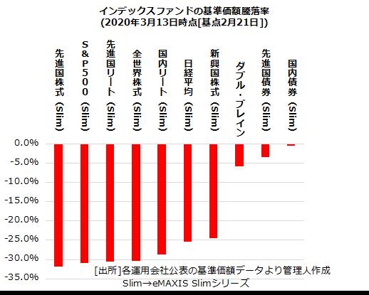 f:id:katsuo-toshi:20200315132847p:plain