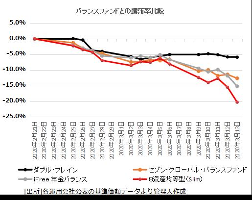 f:id:katsuo-toshi:20200315170839p:plain
